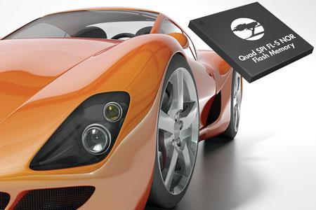 赛普拉斯与博世汽车进一步拓展长期合作关系,为其下一代ADAS平台提供高可靠性NOR闪存