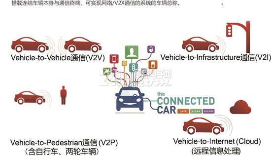 ROHM集团面向汽车电源领域的行动
