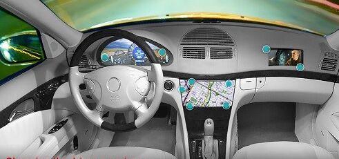 TI推动初、中级汽车信息娱乐体验新标准