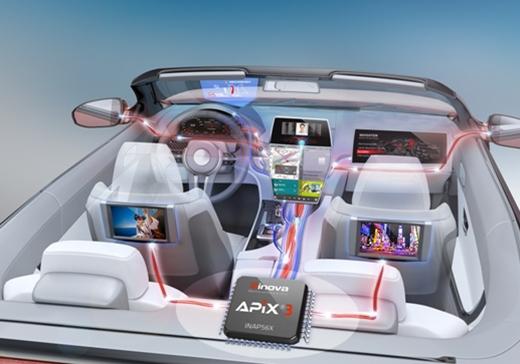 Inova推出为高效经济的新一代汽车信息娱乐系统而设计的APIX3视频传输系统