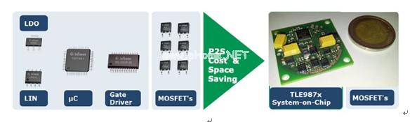 大联大品佳集团推出基于Infineon电机控制器解决方案