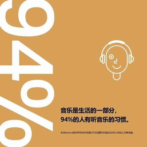 Sonos发布《美好声音-聆听指南》 探究美好声音如何帮助减压助眠