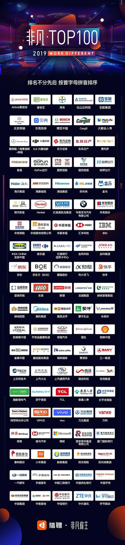 "�C聘揭��2019""非凡雇主""TOP100,字�跳�印⑸��科技等企�I入��"