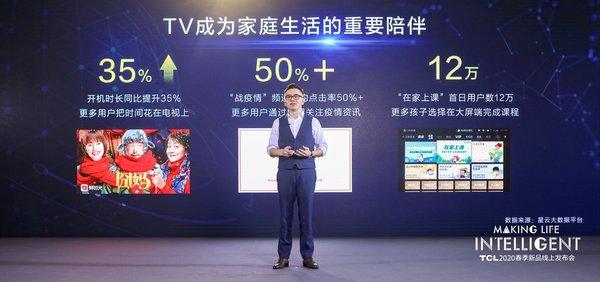 TCL电子发布2020开户 注册送礼金Pro