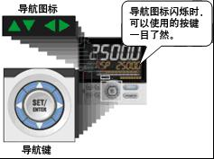 横河电机的数字指示调节器UTAdvanced开始销售