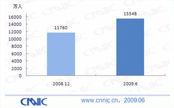谁在推动手机网民快速增长