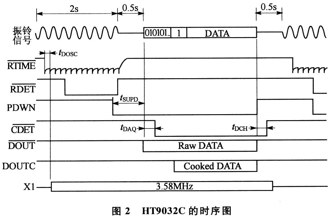 顯示器時序是什么_顯示器時序是什么_顯示器時序是什么意思