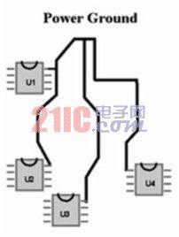 PCB设计中对电流回路的注意事项