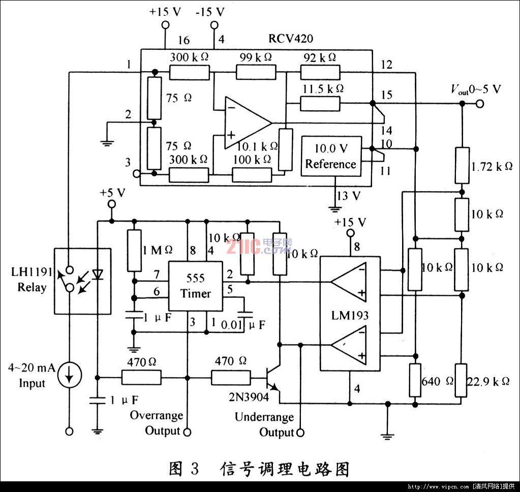 基于无线传感器网络的节水灌溉管制系统[多图]图片3