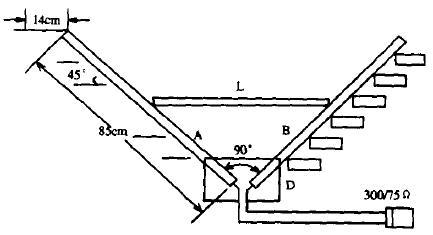 制作易拉罐电视天线的四种方法