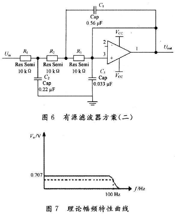 基于肌音信号的仿生手信号采集系统设计
