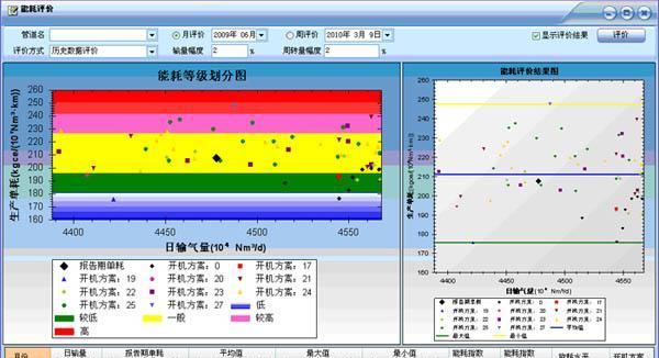 长输管道能耗分析系统方案