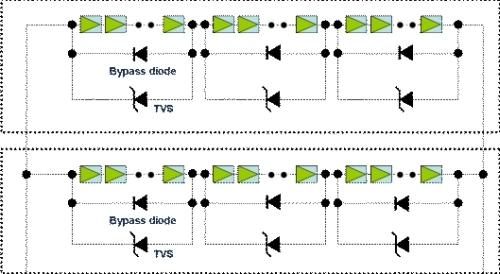 光伏电池板的旁路二极管保护 - 21IC中国电子网 - yangzhongfei - 阿飞的技术博客