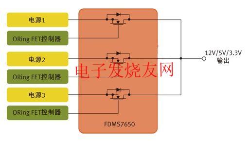 用于针对N+1冗余拓扑的并行电源控制的MOSFET www.elecfans.com