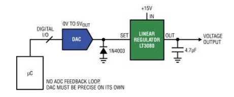 图 3:开环系统举例