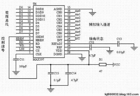 MAX197的硬件电路设计