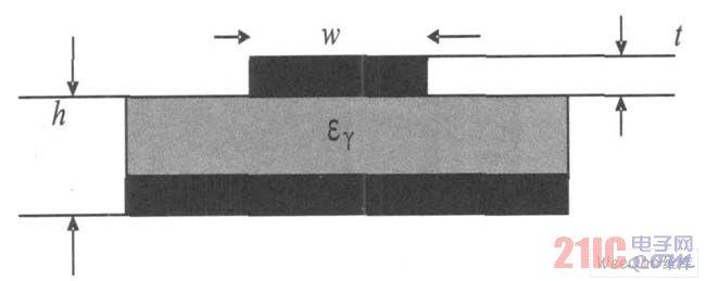 微带线阻抗计算模型