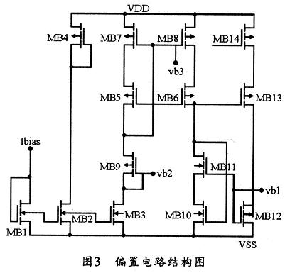 宽摆幅电流源偏置电路结构