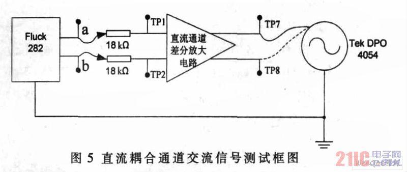 直流耦合通道交流信号测试框图