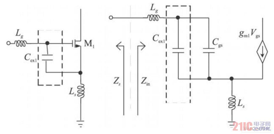 输入端电路结构及小信号模型