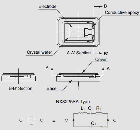 晶体谐振器外形图