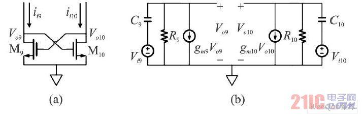 ( a)判断级等效原理图, ( b)小信号等效模型