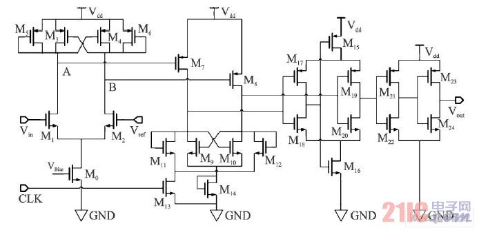 比较器整体电路图
