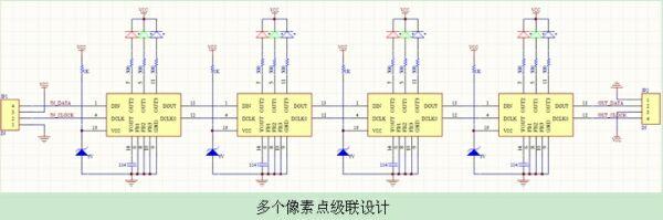 LED灯光系统设计方法
