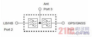 AGPS-C001框图