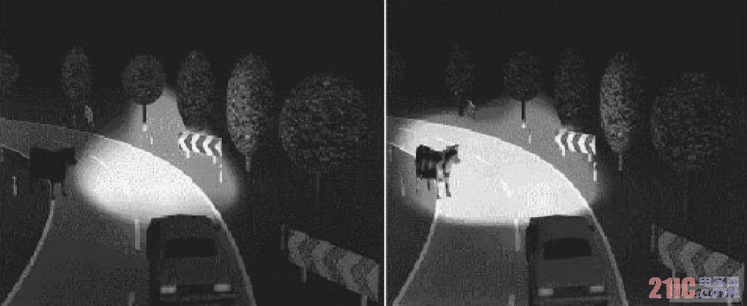 传统前照灯( 左) 与AFS 前照灯( 右) 弯道盲点照明效果