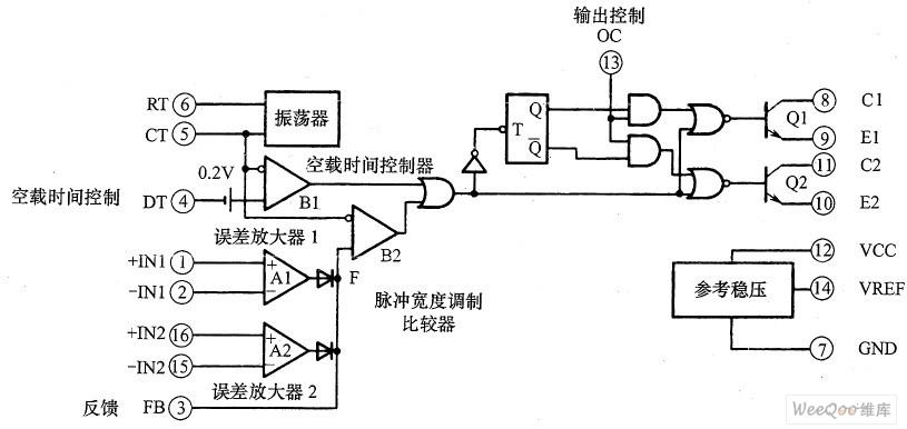 MB3759 内部功能方框图