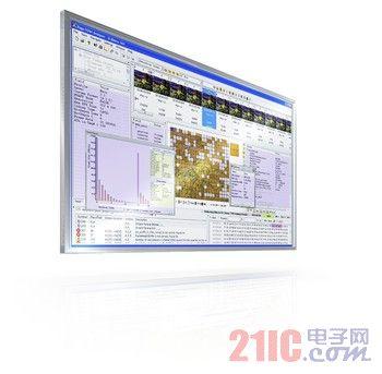 使用R&S公司离线分析软件分析压缩的视音频信号和MPEG-2码流
