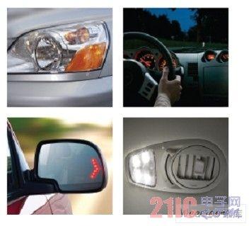 形形色色的汽车照明应用
