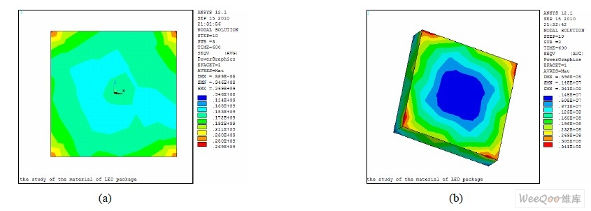 功率型led瞬态温度场及热应力分布的研究 - 21