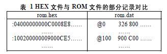 HEX文件与ROM文件的部分记录对比