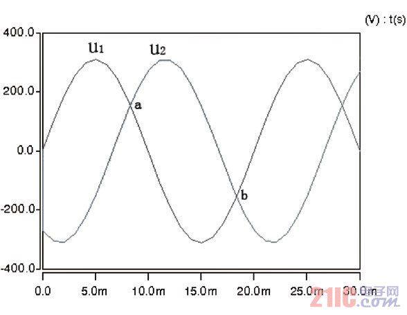 三相电源自然换相点检测方法的研究