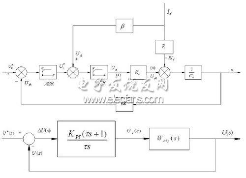 转速电流双闭环调速系统
