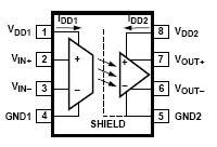 A7840(HCPL-7840)功能方框图