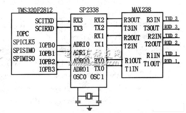 A /D扩展电路框图