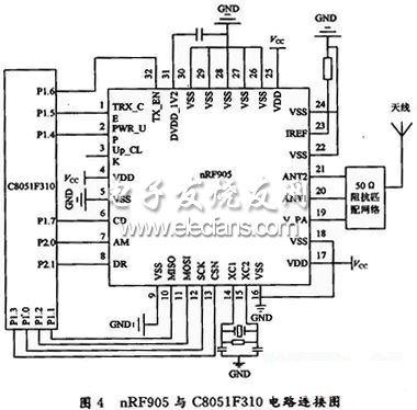 nRF905与C8051F310的电路连接图