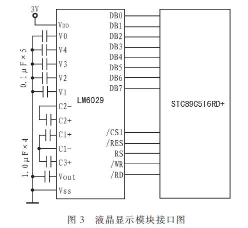 ,显示模块与主控CPU的接口电路