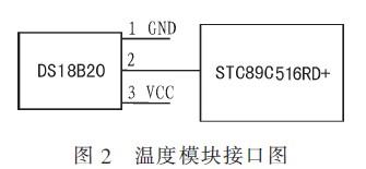 温度模块与主控CPU的接口电路