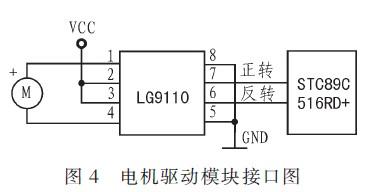 电机驱动模块与主控CPU的接口电路