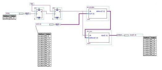 基于cpld的dds正弦信号发生器的设计简介图片