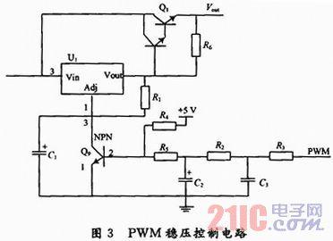 数控直流稳压电源设计图片