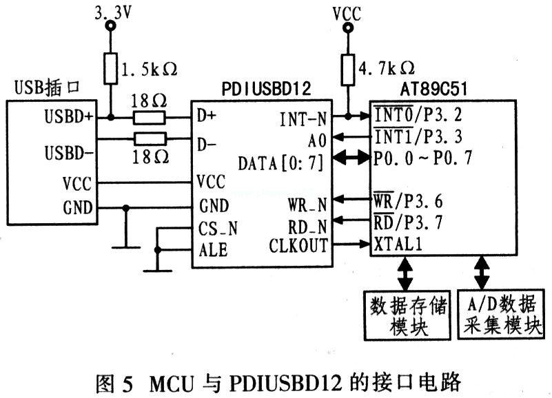 AT89C51单片机的棒口电路