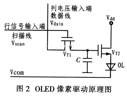 有源矩阵OLED像素的驱动原理图