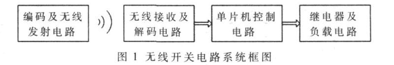 无线开关电路系统框图