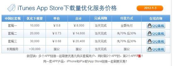 App刷排名产业链调查:起刷量1万次 单价0.7元