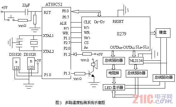 单总线数字温度传感器原理及应用图片
